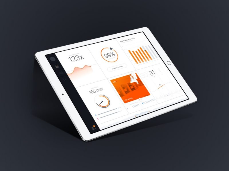 UX en Visual design Lamark Dashboard